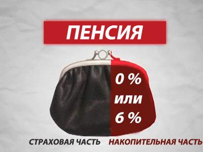 Негосударственный пенсионный фонд росгосстрах
